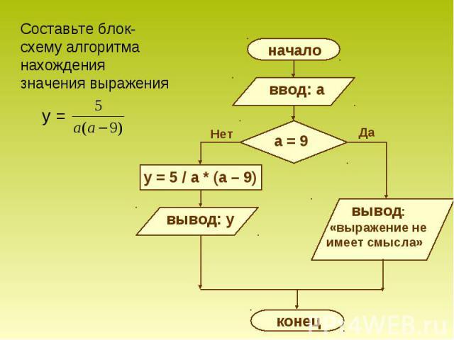 Составьте блок-схему алгоритма нахождения значения выражения Составьте блок-схему алгоритма нахождения значения выражения