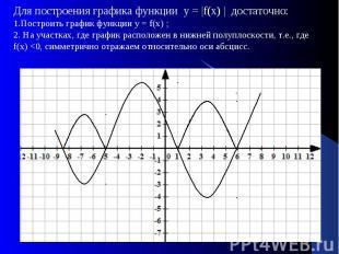 Для построения графика функции у = |f(х) | достаточно: Для построения графика фу
