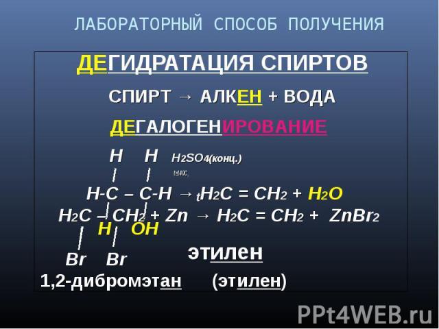 ДЕГИДРАТАЦИЯ СПИРТОВ ДЕГИДРАТАЦИЯ СПИРТОВ СПИРТ → АЛКЕН + ВОДА Н Н Н2SO4(конц.) t≥140C, Н-С – С-Н → Н2С = СН2 + Н2О Н ОН этилен
