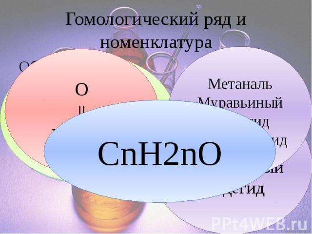Гомологический ряд и номенклатура Общая формула