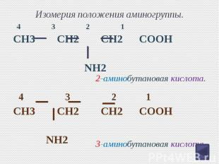 Изомерия положения аминогруппы. 4 3 2 1 CH3 CH2 CH2 COOH NH2 4 3 2 1 CH3 CH2 CH2