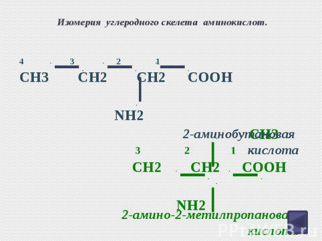 Изомерия углеродного скелета аминокислот. 4 3 2 1 CH3 CH2 CH2 COOH NH2 CH3 3 2 1 CH2 CH2 COOH NH2