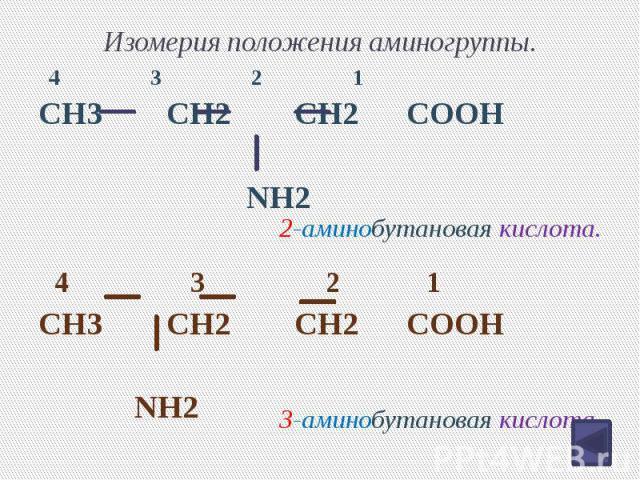 Изомерия положения аминогруппы. 4 3 2 1 CH3 CH2 CH2 COOH NH2 4 3 2 1 CH3 CH2 CH2 COOH NH2