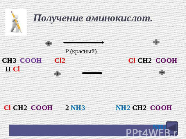 Получение аминокислот.