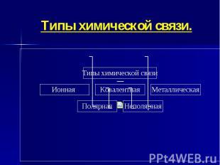 Типы химической связи.