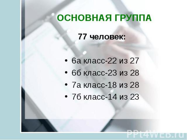 77 человек: 77 человек: 6а класс-22 из 27 6б класс-23 из 28 7а класс-18 из 28 7б класс-14 из 23