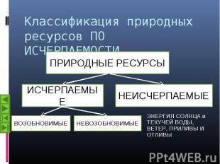 ЭНЕРГИЯ СОЛНЦА и ТЕКУЧЕЙ ВОДЫ, ВЕТЕР, ПРИЛИВЫ И ОТЛИВЫ ЭНЕРГИЯ СОЛНЦА и ТЕКУЧЕЙ