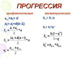 арифметическая арифметическая аn+1=аn+ d an= a1+d(n-1)