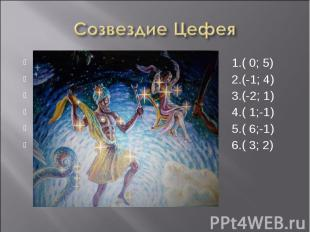 1.( 0; 5) 1.( 0; 5) 2.(-1; 4) 3.(-2; 1) 4.( 1;-1) 5.( 6;-1) 6.( 3; 2)