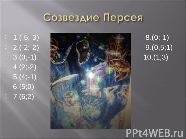 1.(-5;-3) 8.(0;-1) 1.(-5;-3) 8.(0;-1) 2.(-2;-2) 9.(0,5;1) 3.(0;-1) 10.(1;3) 4.(2;-2) 5.(4;-1) 6.(5;0) 7.(6;2)