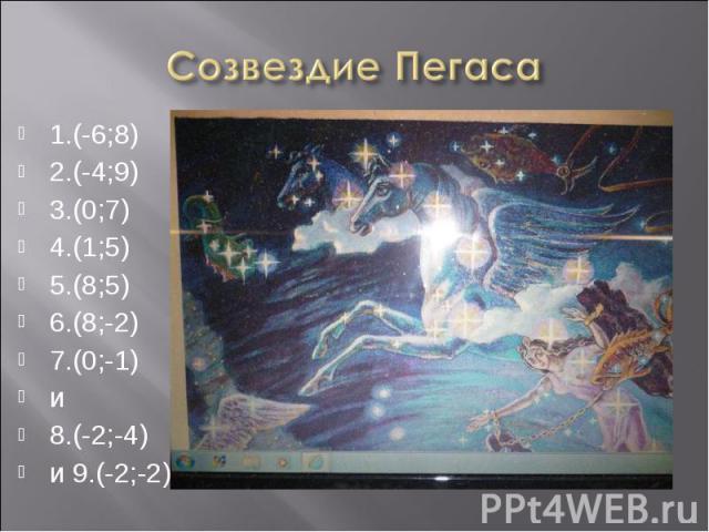 1.(-6;8) 1.(-6;8) 2.(-4;9) 3.(0;7) 4.(1;5) 5.(8;5) 6.(8;-2) 7.(0;-1) и 8.(-2;-4) и 9.(-2;-2)