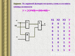 Задание По заданной функции построить схему и составить таблицу истинности У = (