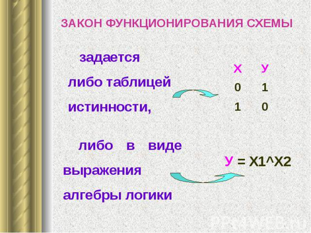 либо в виде выражения алгебры логики либо в виде выражения алгебры логики