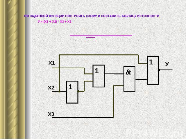 ПО ЗАДАННОЙ ФУНКЦИИ ПОСТРОИТЬ СХЕМУ И СОСТАВИТЬ ТАБЛИЦУ ИСТИННОСТИ У = (Х1 + Х2) * Х3 + Х2 ПО ЗАДАННОЙ ФУНКЦИИ ПОСТРОИТЬ СХЕМУ И СОСТАВИТЬ ТАБЛИЦУ ИСТИННОСТИ У = (Х1 + Х2) * Х3 + Х2