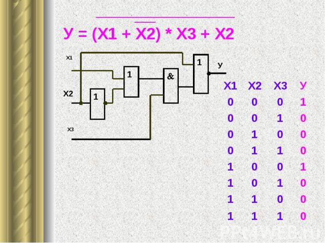 У = (Х1 + Х2) * Х3 + Х2 У = (Х1 + Х2) * Х3 + Х2