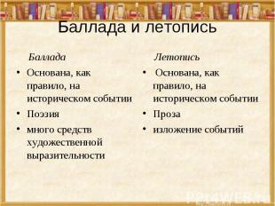 Баллада и летопись Баллада Основана, как правило, на историческом событии Поэзия