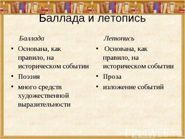 Баллада и летопись Баллада Основана, как правило, на историческом событии Поэзия много средств художественной выразительности