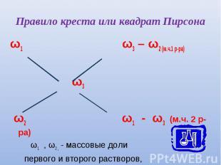 ω1 ω3 – ω2 (м.ч.1 р-ра) ω1 ω3 – ω2 (м.ч.1 р-ра) ω3 ω2 ω1 - ω3 (м.ч. 2 р-ра) &nbs