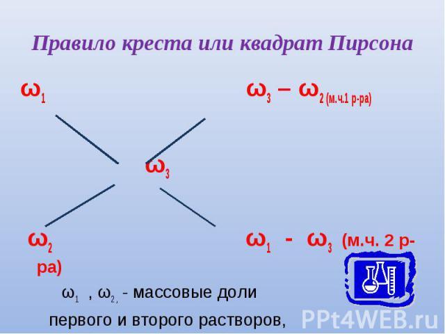 ω1 ω3 – ω2 (м.ч.1 р-ра) ω1 ω3 – ω2 (м.ч.1 р-ра) ω3 ω2 ω1 - ω3 (м.ч. 2 р-ра) ω1 , ω2 , - массовые доли первого и второго растворов, ω3-массовая доля полученного раствора(смеси)