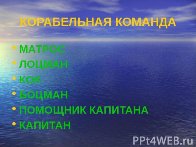 КОРАБЕЛЬНАЯ КОМАНДА МАТРОС ЛОЦМАН КОК БОЦМАН ПОМОЩНИК КАПИТАНА КАПИТАН
