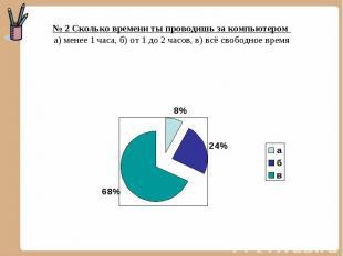 № 2 Сколько времени ты проводишь за компьютером а) менее 1 часа, б) от 1 до 2 ча