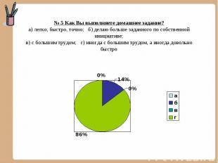 № 5 Как Вы выполняете домашнее задание? а) легко, быстро, точно; б) делаю больше