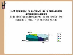 № 8. Причины, по которым Вы не выполняете домашние задания: а) не знаю, как их в