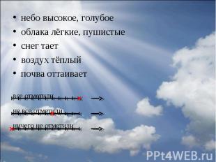 небо высокое, голубое небо высокое, голубое облака лёгкие, пушистые снег тает во