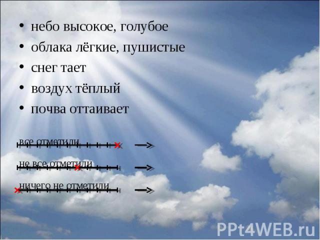 небо высокое, голубое небо высокое, голубое облака лёгкие, пушистые снег тает воздух тёплый почва оттаивает все отметили не все отметили ничего не отметили