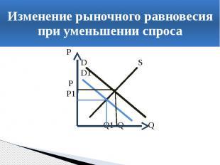 Изменение рыночного равновесия при уменьшении спроса Р D S D1 P P1 Q1 Q Q
