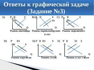 Ответы к графической задаче (Задание №3) A) P D S В) Р D S C) P D S D1 S1 D1 Q Q