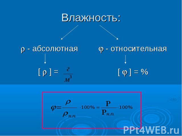- абсолютная [ ] =
