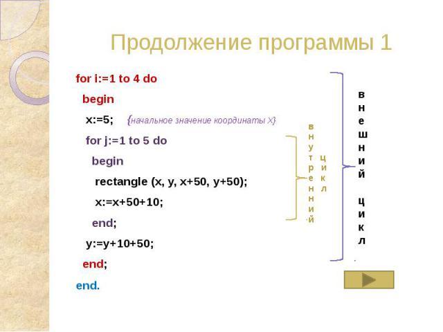 Продолжение программы 1 for i:=1 to 4 do begin x:=5; {начальное значение координаты X} for j:=1 to 5 do begin rectangle (x, y, x+50, y+50); x:=x+50+10; end; y:=y+10+50; end; end.