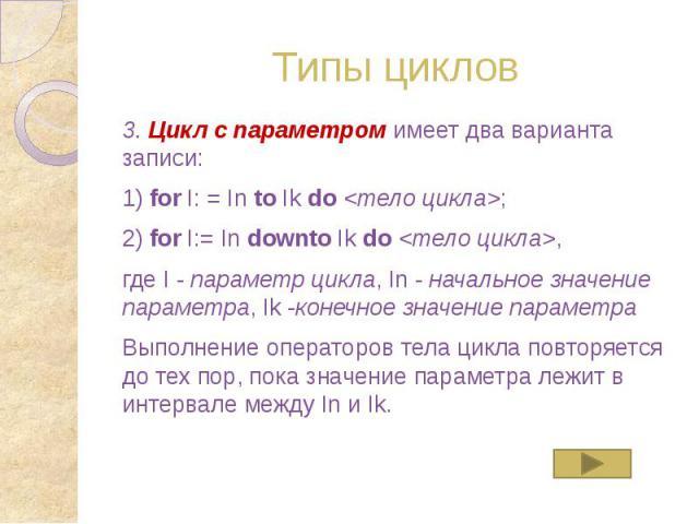Типы циклов 3. Цикл с параметром имеет два варианта записи: 1) for I: = In to Ik do <тело цикла>; 2) for I:= In downto Ik do <тело цикла>, где I - параметр цикла, In - начальное значение параметра, Ik -конечное значение параметра Выполне…