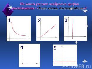 На каком рисунке изображен график высказывания: «Тише едешь, дальше будешь»?