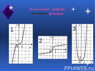 На рисунках графики нечетных функций.