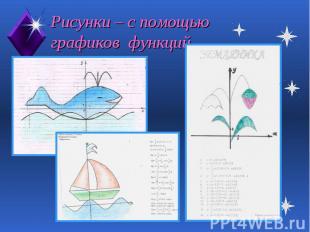 Рисунки – с помощью графиков функций.