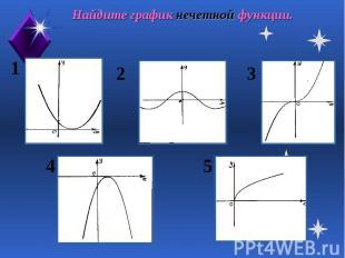 Найдите график нечетной функции.