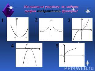 На каком из рисунков вы видите график квадратичной функции?