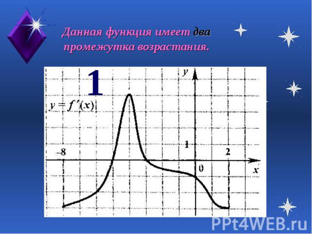 Данная функция имеет два промежутка возрастания.