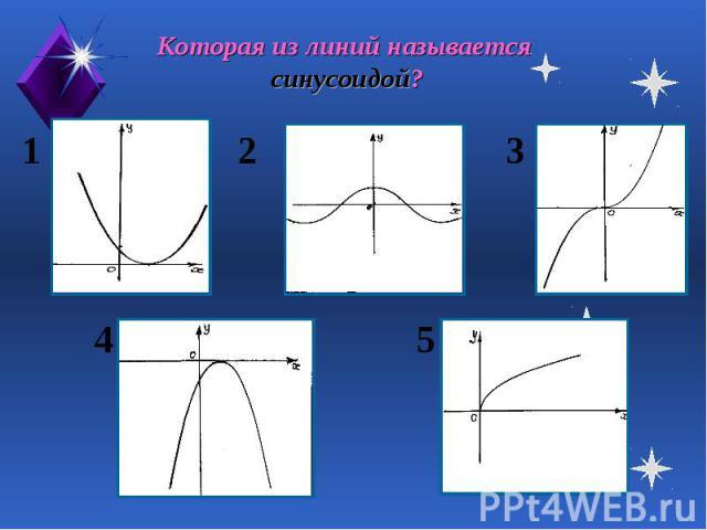 Которая из линий называется синусоидой?