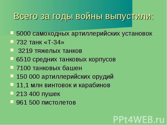 Всего за годы войны выпустили: 5000 самоходных артиллерийских установок 732 танк «Т-34» 3219 тяжелых танков 6510 средних танковых корпусов 7100 танковых башен 150 000 артиллерийских орудий 11,1 млн винтовок и карабинов 213 400 пушек 961 500 пистолетов