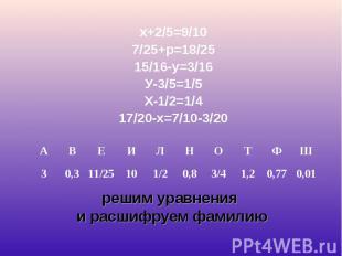 х+2/5=9/10 х+2/5=9/10 7/25+р=18/25 15/16-у=3/16 У-3/5=1/5 Х-1/2=1/4 17/20-х=7/10