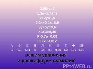 3,08:у=4 3,08:у=4 1,3а+1,7а=3 У+2у=1,5 2,2х+0,1х=6,9 3у+5у=9,6 Х-0,3=0,45 Р-0,7р
