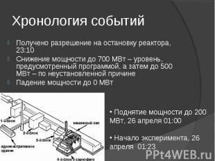 Получено разрешение на остановку реактора, 23:10 Получено разрешение на остановк
