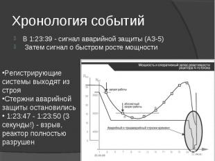 В 1:23:39 - сигнал аварийной защиты (АЗ-5) В 1:23:39 - сигнал аварийной защиты (