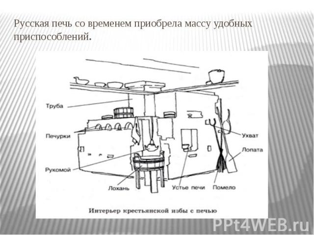 Русская печь со временем приобрела массу удобных приспособлений.