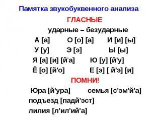 ГЛАСНЫЕ ГЛАСНЫЕ ударные – безударные А [а] О [о] [а] И [и] [ы] У [у] Э [э] Ы [ы]