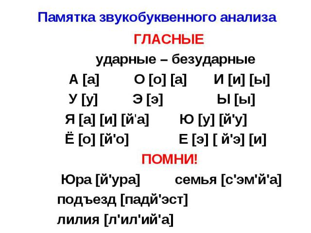 ГЛАСНЫЕ ГЛАСНЫЕ ударные – безударные А [а] О [о] [а] И [и] [ы] У [у] Э [э] Ы [ы] Я [а] [и] [й'а] Ю [у] [й'у] Ё [о] [й'о] Е [э] [ й'э] [и] ПОМНИ! Юра [й'ура] семья [с'эм'й'а] подъезд [падй'эст] лилия [л'ил'ий'а]