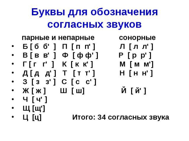 Буквы для обозначения согласных звуков парные и непарные сонорные Б [ б б' ] П [ п п' ] Л [ л л' ] В [ в в' ] Ф [ ф ф' ] Р [ р р' ] Г [ г г' ] К [ к к' ] М [ м м'] Д [ д д' ] Т [ т т' ] Н [ н н' ] З [ з з' ] С [ с с' ] Ж [ ж ] Ш [ ш] Й [ й' ] Ч [ ч'…